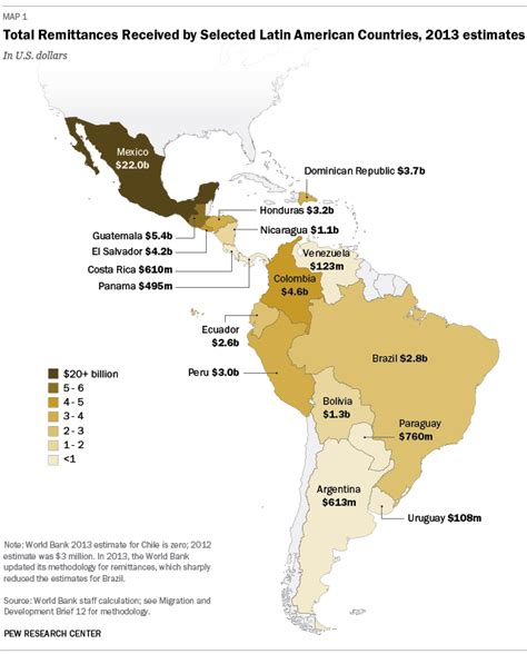 Remittances - a massive transfer of wealth out of America
