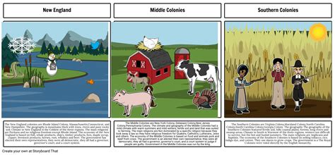the 3 colonial regions Storyboard by brandoncasco