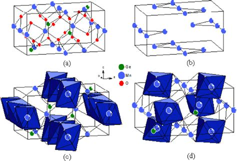 Magnetic phase diagram of the olivine-type Mn2GeO4 single
